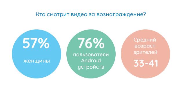 стратегий мобильного маркетинга