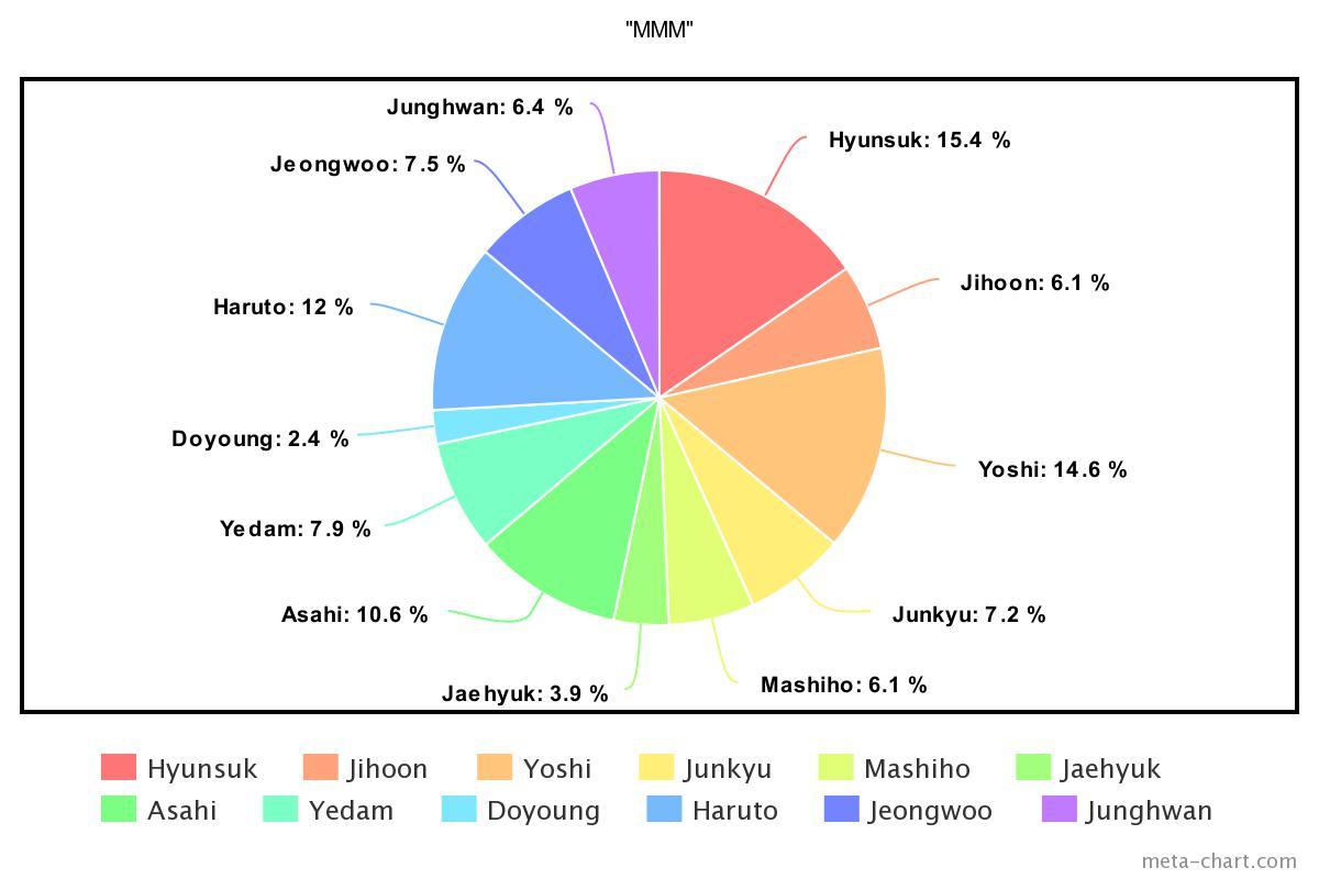 meta-chart - 2021-01-19T230611.101