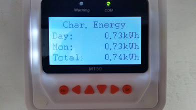 Photo: [Device replaced with a Victron unit now] MT50 Remote Meter Charge Energy screen - has only been connected for a short time so I need to relook at this stat after a day or two.