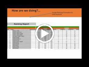 Video: Case Study of Surefire Social Client