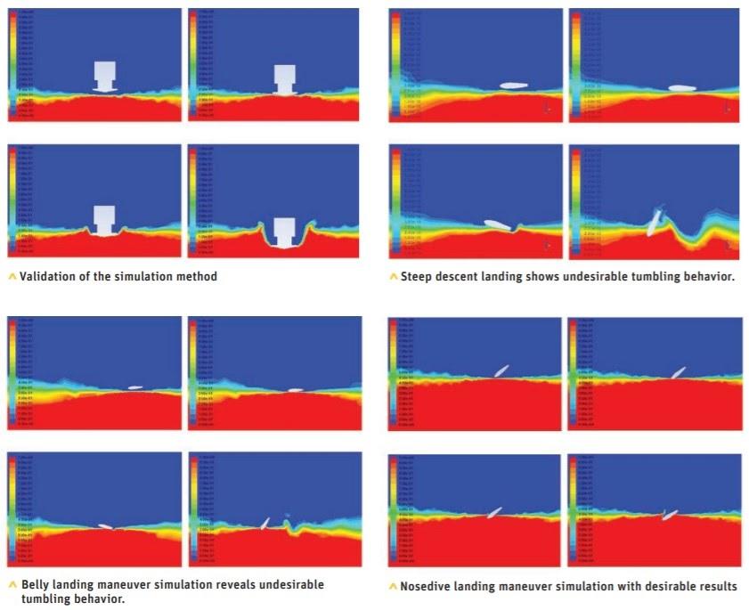 ANSYS - Компьютерное моделирование позволяет рассчитать процесс посадки БПЛА на воду и устранить риск отскока от поверхности воды
