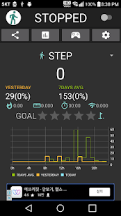 Smart pedometer, The Step King - náhled