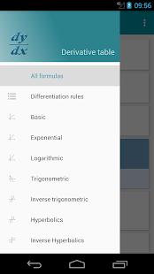 Derivative Table - náhled