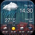 القطعة توقعات الطقس download