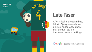 Photo: After missing the team bus, Cédric Djeugoué made an unlikely appearance above star Samuel Eto'o in Cameroon search rankings.