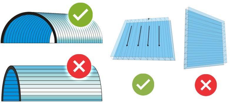 Lựa chọn hướng phù hợp để lắp đặt tấm lợp lấy sáng