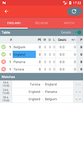 World Cup 2018 – football fixtures and live scores 4
