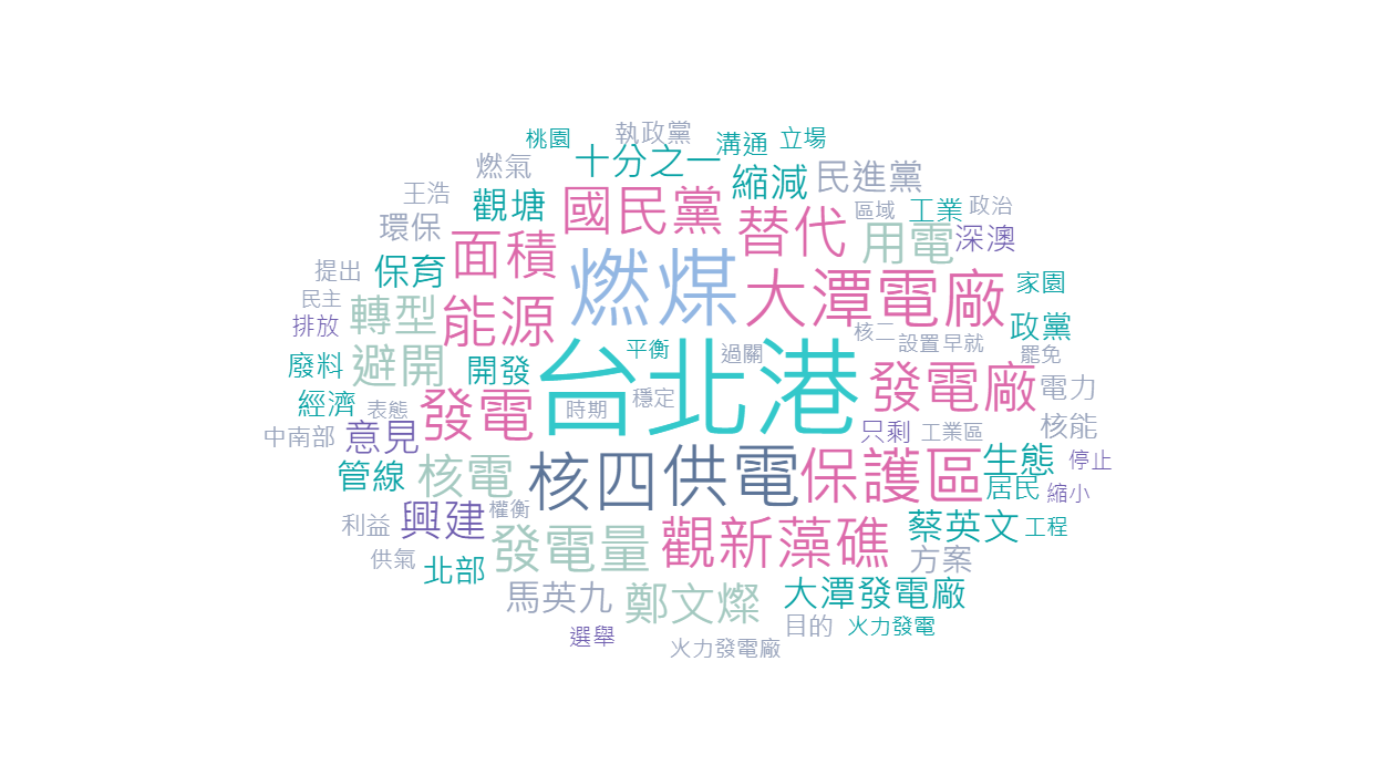 QSearch_Word_Cloud (1)