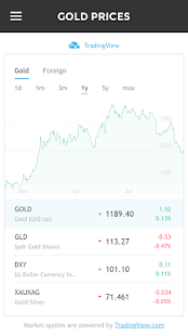 #1 Gold Silver Price + News- screenshot thumbnail