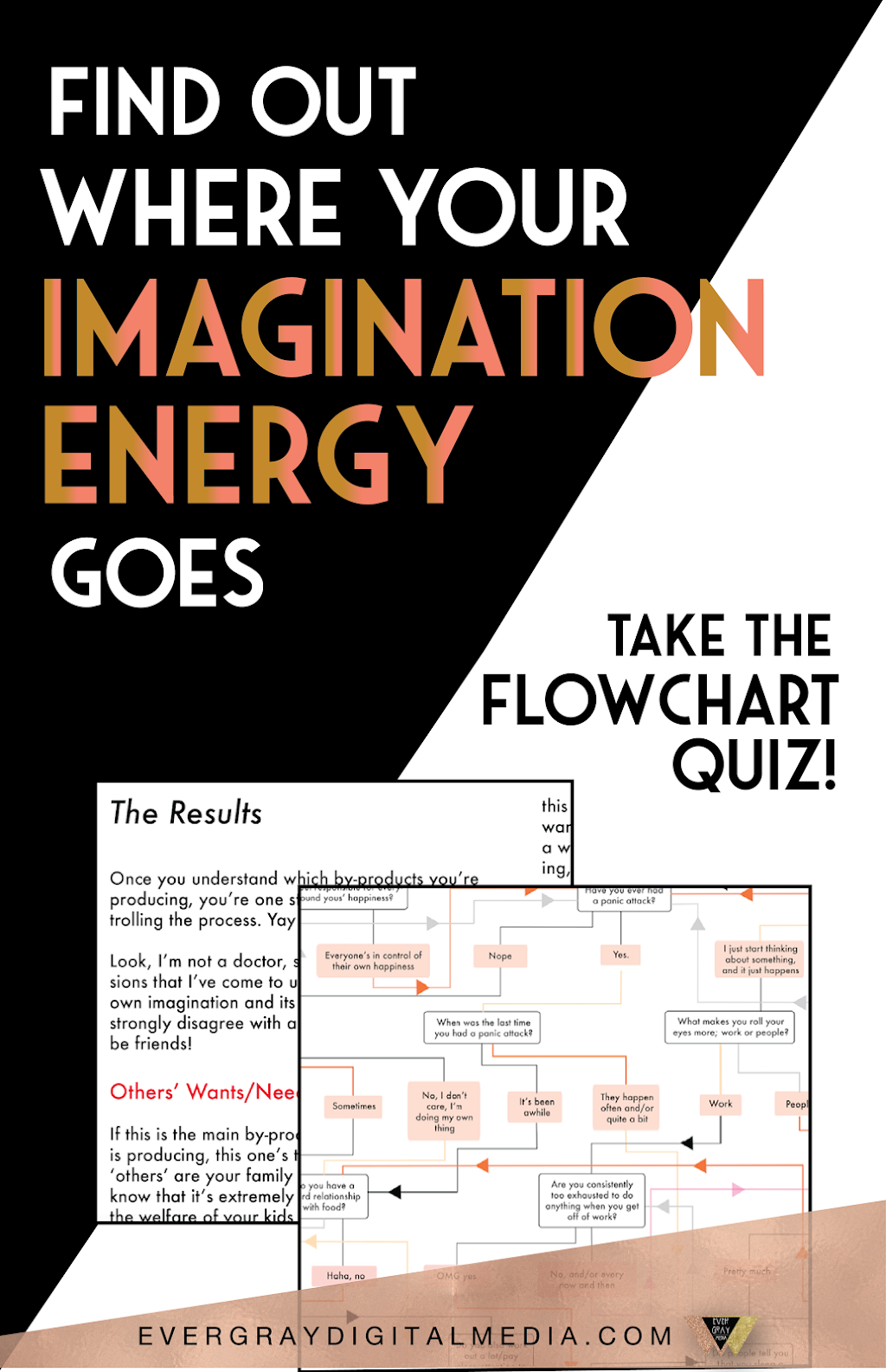 Ever wonder where all of that active imagination energy goes? It could go to creative projects, social activities - even anxiety. Take the Imagination By-Products Flowchart Quiz to find out! - Evergray Media