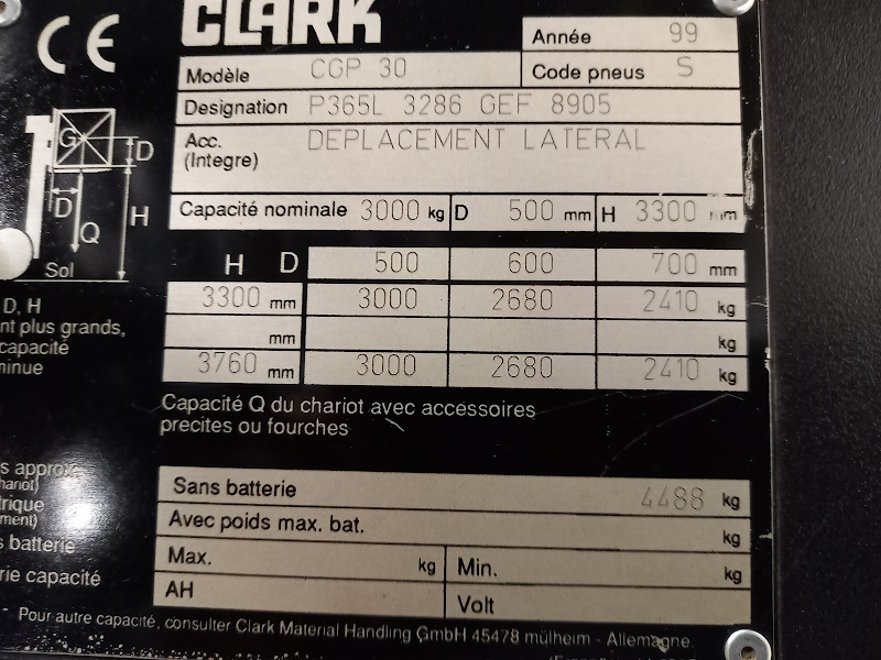 Picture of a CLARK CGP 30