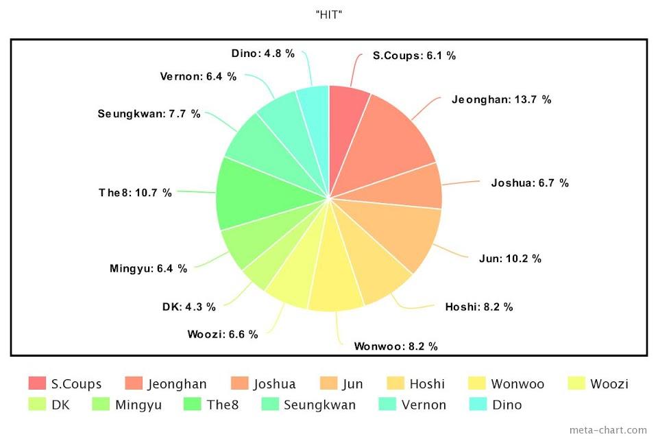 meta-chart - 2020-11-18T144524.574