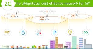 2G sunset | GSM future usage together with LTE, suitable for IoT networks