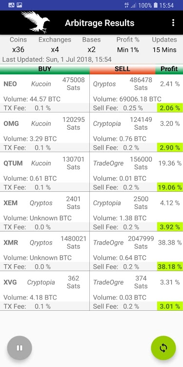 Crypto Arbitrage & Price Alerts (Full) – (Android Apps) — AppAgg
