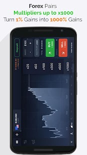 IQ Option: Bitcoin CFDs & Forex Trading Guide - náhled