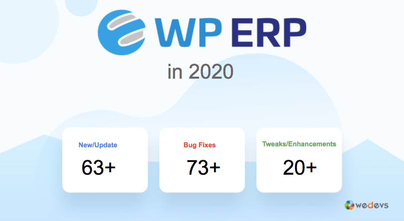 WP ERP features & updates