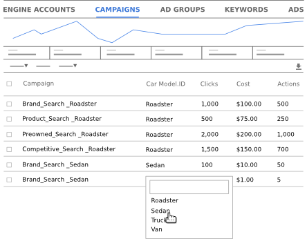 "Add the ""Car Model.ID"" column to your Campaigns report."