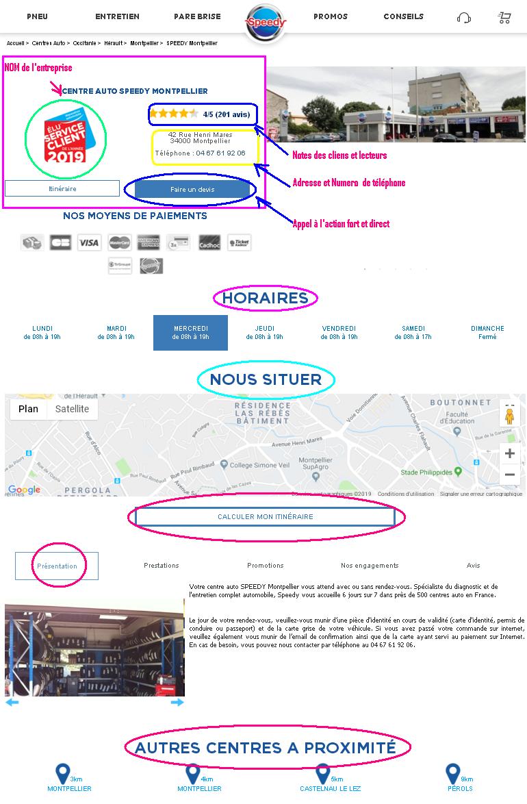 referencer un site dans une ville