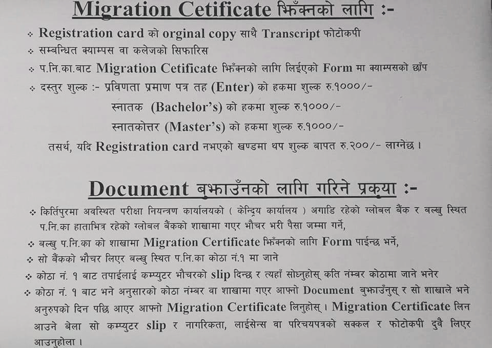Fees, Process, & Required Documents for Tribhuvan University
