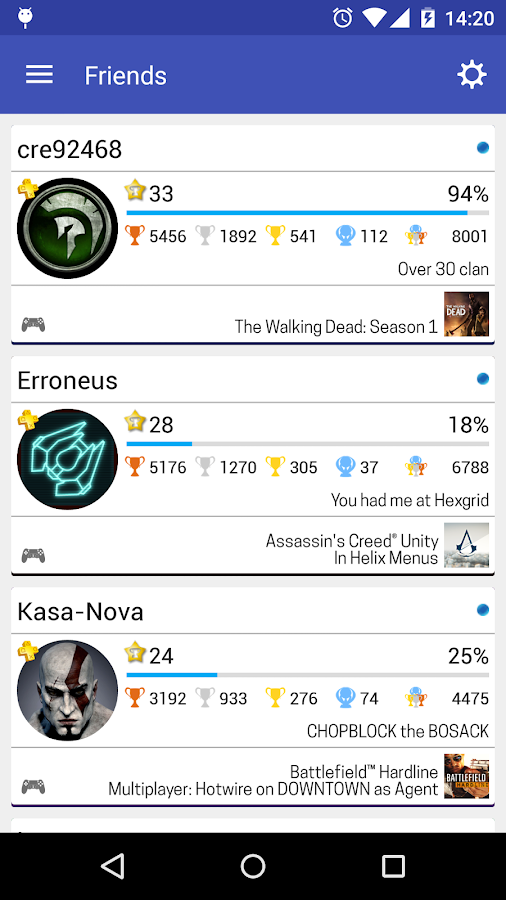 PS Trophies Lite- screenshot
