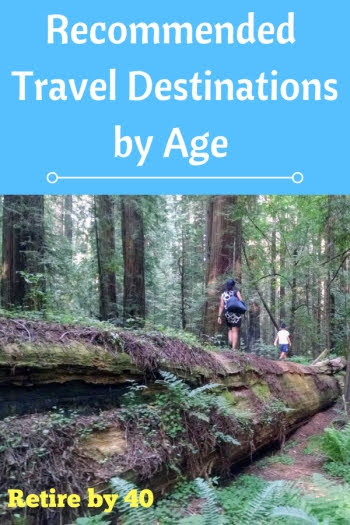 Recommended Travel Destinations by Age