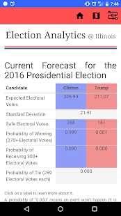 Election Analytics- screenshot thumbnail