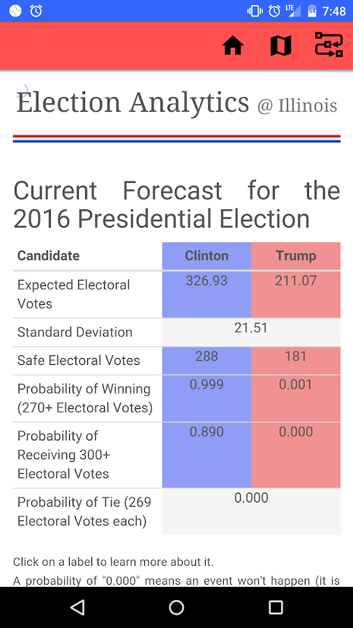 Election Analytics- screenshot