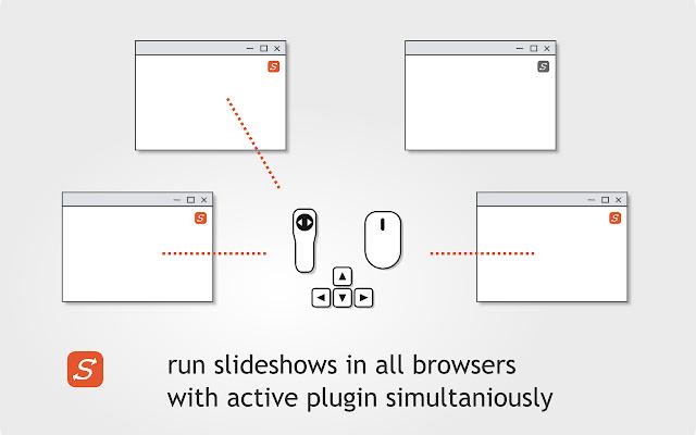 Syncs - synchronized web presentations