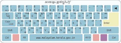 Varamozhi malayalam typing software free download for