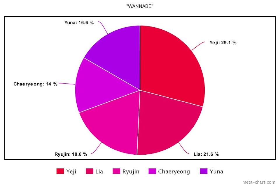 meta-chart - 2021-01-09T125808.259