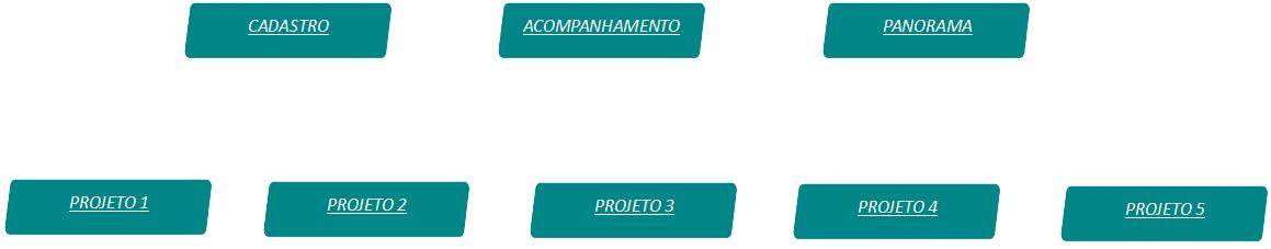 Planilha de Acompanhamento de Projetos.png