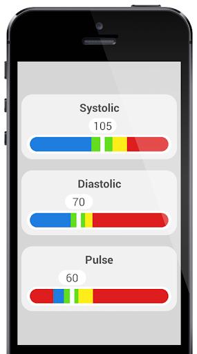 PC u7528 Blood Pressure Checker Analyse 2