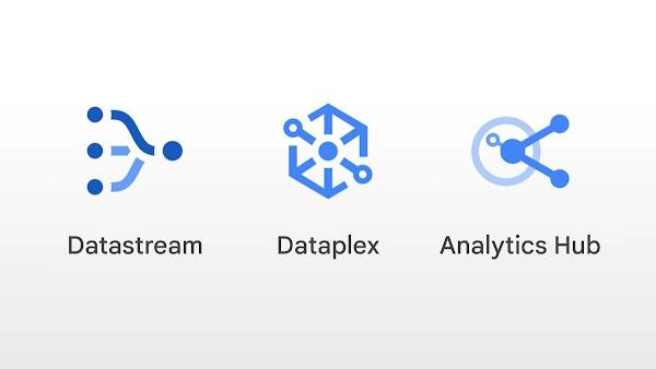 Product icons for Datastream, Dataplex, and Analytics Hub