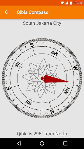 Waktu Salat, Imsakiyah, Qibla screenshot 1