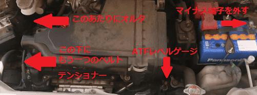 ボンネット内ATFレベルゲージの確認。