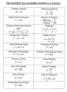 गणित फार्मूला सँग्रह   All Math Formula Collection - náhled