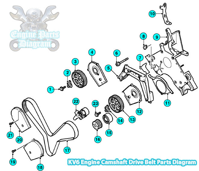 [DIAGRAM_4FR]  2006 Land Rover Freelander Camshaft Drive Belt Diagram (KV6 Engine) | 2004 Land Rover Freelander Engine Diagram |  | Engine Parts Diagram