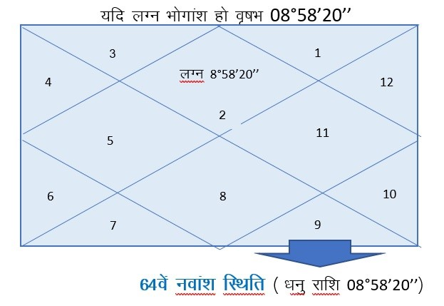 rishi kapoor death horoscope analysis