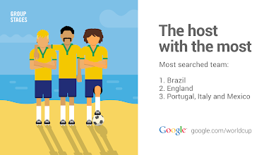 Photo: The host with the most #GoogleTrends