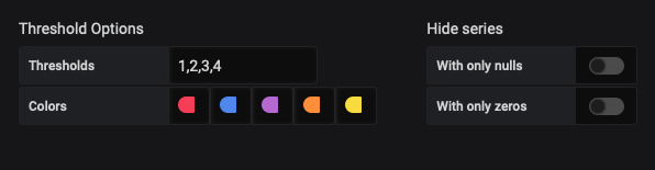 Threshold settings to give each bus type a unique color (Grafana UI)