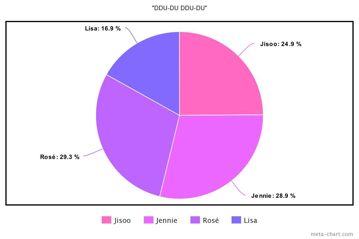 meta-chart - 2021-02-16T210129.719