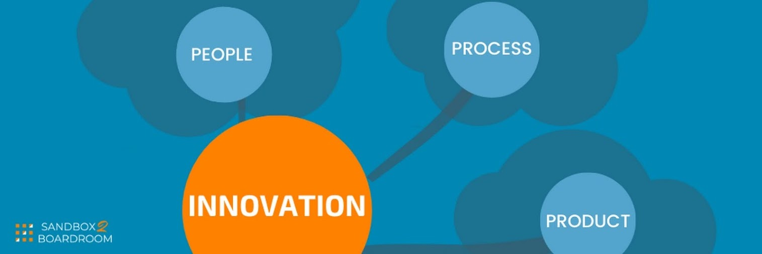 Executive Roundtable: Future-focused Product, Process, and People Innovation