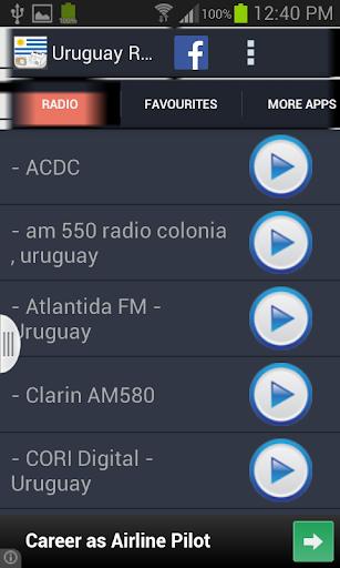 Uruguay Radio News
