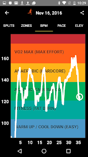 iCardio Exercise & Heart Rate- screenshot thumbnail