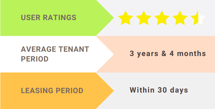 Why choose OKC Home Realty Service?