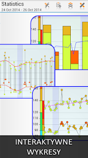 Ciśnienie Krwi (MyDiary) Screenshot
