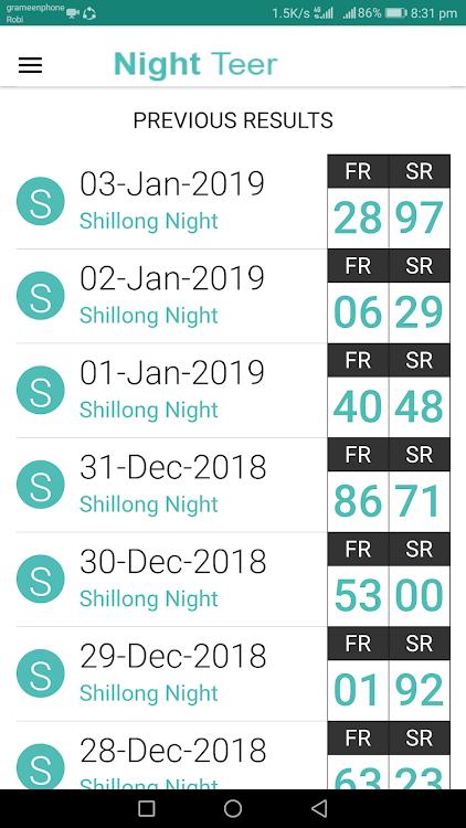 Shillong sites de rencontre Speed Dating Spiel Fragen
