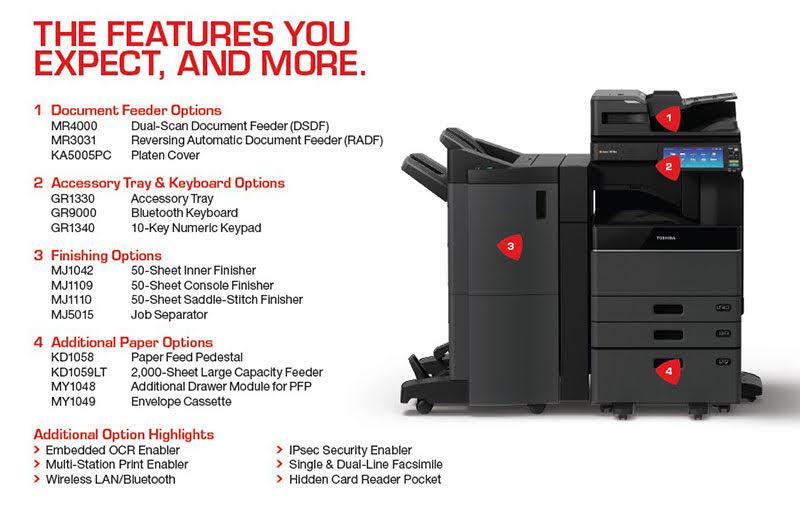 Máy photocopy Toshiba estudio 2518a series