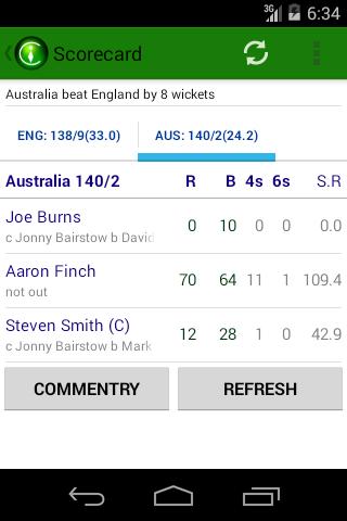 CricInstant Cricket Scores  2