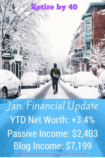 January 2018 Financial Update